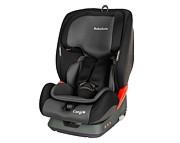 BabySafe Corgi isofix (9-36 kg) 2021 C-NCAP test